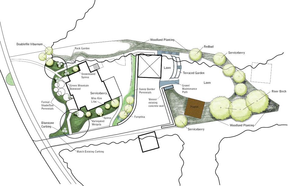 Garden site plan